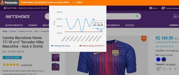 d69d5cf828 ... Camiseta Nike Barcelona 2017 2018 Torcedor Masculina - R 120 Pelando  ae38de86b9a9a8 ...