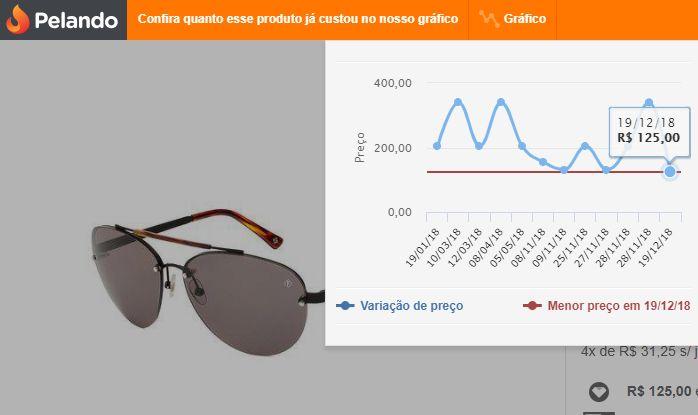 24e84f2c67332 Oculos Sol Forum F0004 Preto C Dourado L G15 R 110   Pelando