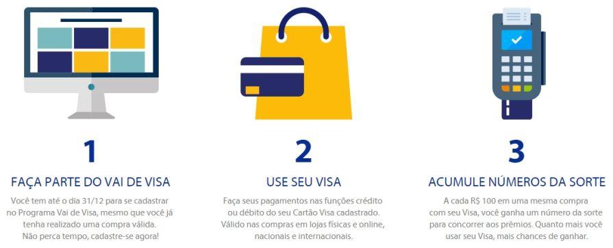 5184241efa Vai De Visa  a cada R 100 gastos em uma mesma compra