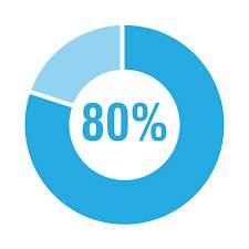 [Kanui] Mega Liquidação descontos de até 80% -