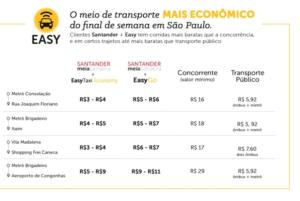 [Easy Taxi] Corridas por R$ 3 em SP