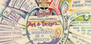 Curso Aprenda Mapas Mentais de Graça