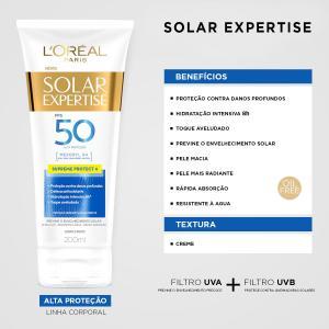 Protetor solar L'oreal paris a partir de R$15