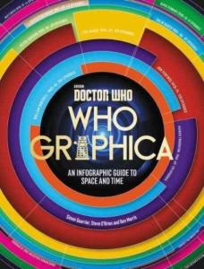 Livro - Doctor Who - Whographica - R$14