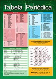 [Prime] Tabela Periódica: Versão Atualizada Capa comum | R$1,90